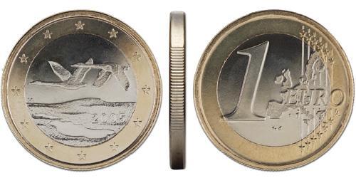 Euron lisähinta